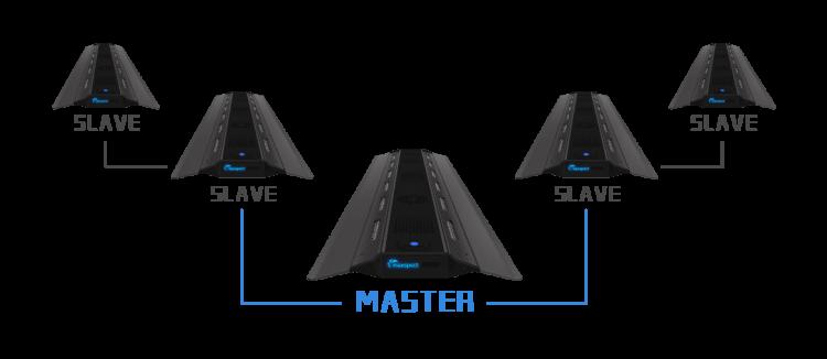 Maxspect RSX master slafe functionaliteit