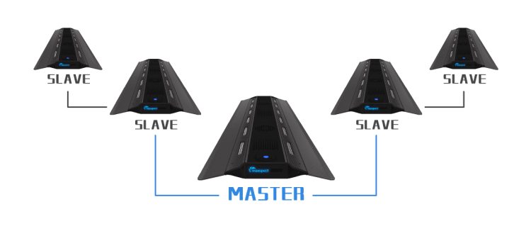 Maxspect RSX master slafe functionaliteit.png_February 16 2018 456pm.png