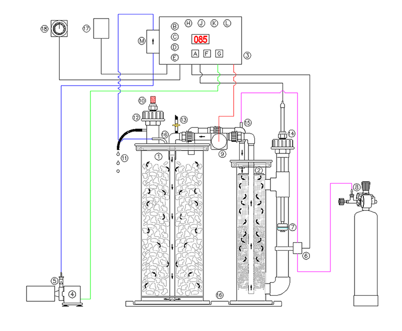 Deltec Twin-tech Calcium Reactor schema