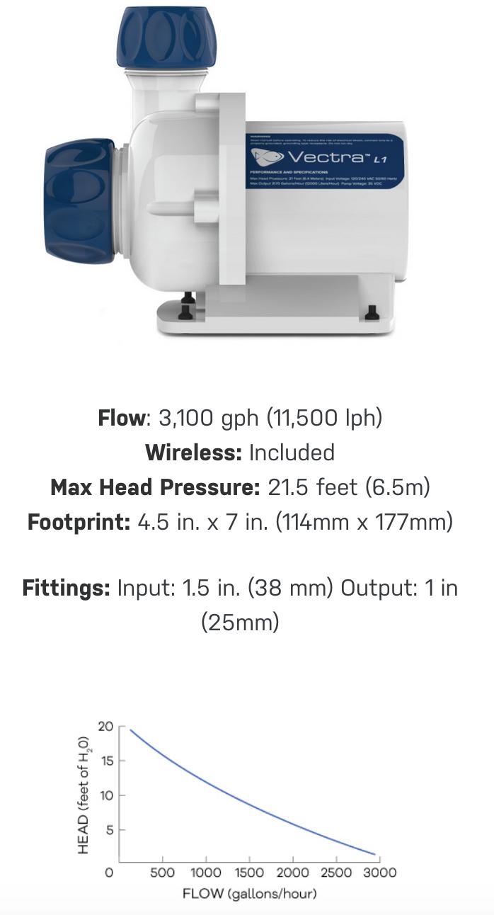 ecotech marin vectra l1 specificaties