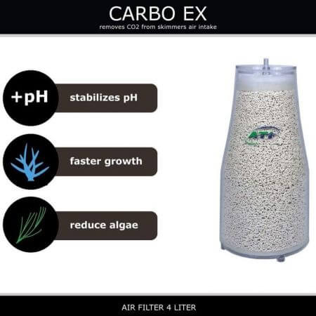 ATI Carbo-Ex 4 liter (3250gr)
